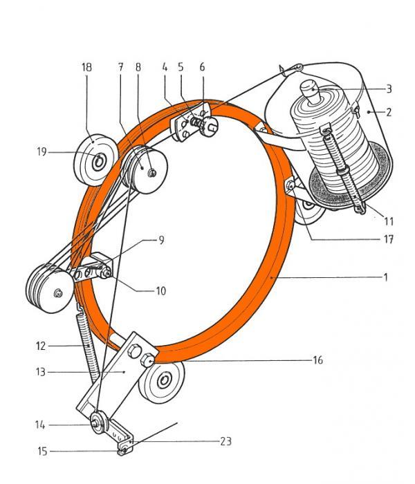 Колесо R20 12110102 для обвязочной машины Wiegand Rollmatic